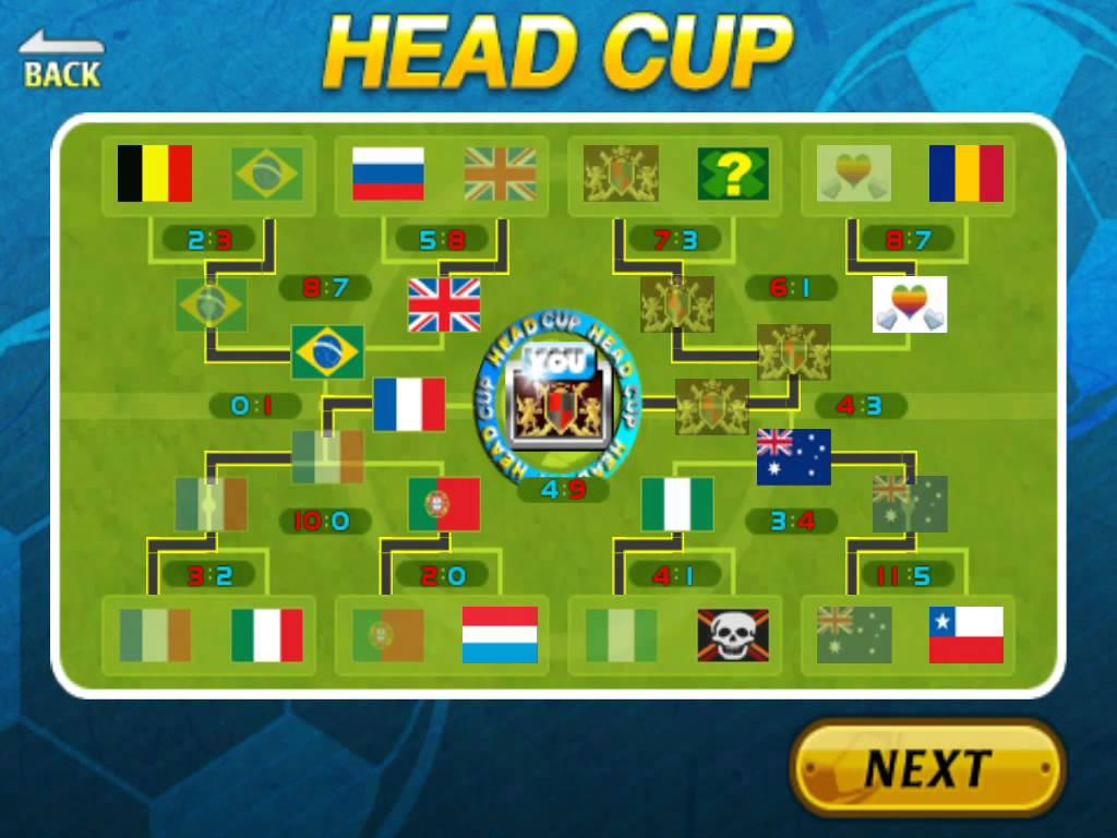 Head Cup Head Soccer Wiki Fandom Powered By Wikia
