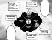 Empire Regions
