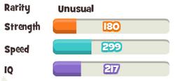 Juvenile basilisk stats