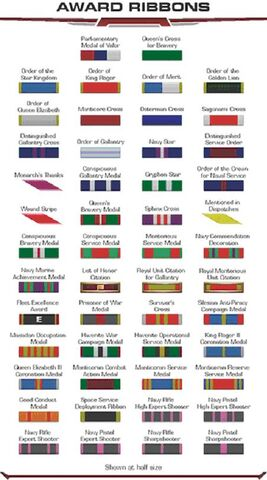 File:SKM award ribbons.jpg
