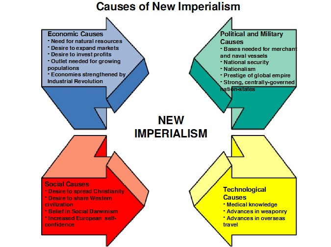 new imperialism In historical contexts, new imperialism characterizes a period of colonial expansion by european powers, the united states, and japan during the late 19th and early.