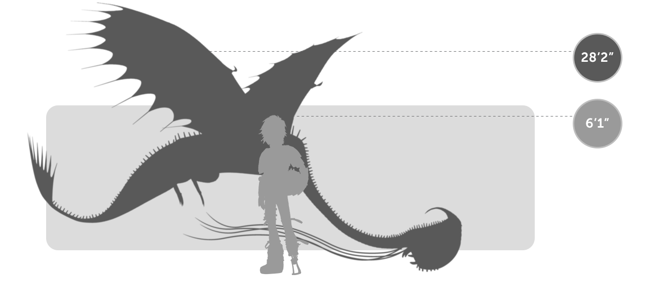 Dragons Defenders of Berk - Scauldron | Action figures | Action ...