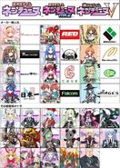 Game companies personified by handsofmidaz-d5t69i9