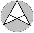 Simbol de Amelia