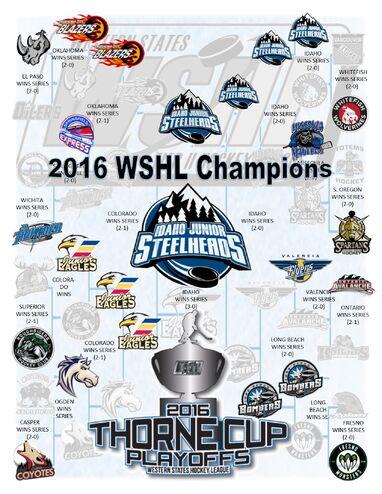 2016 WSHL Playoff bracket printout