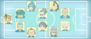 Raimon's Formation in season 1 FF Finals