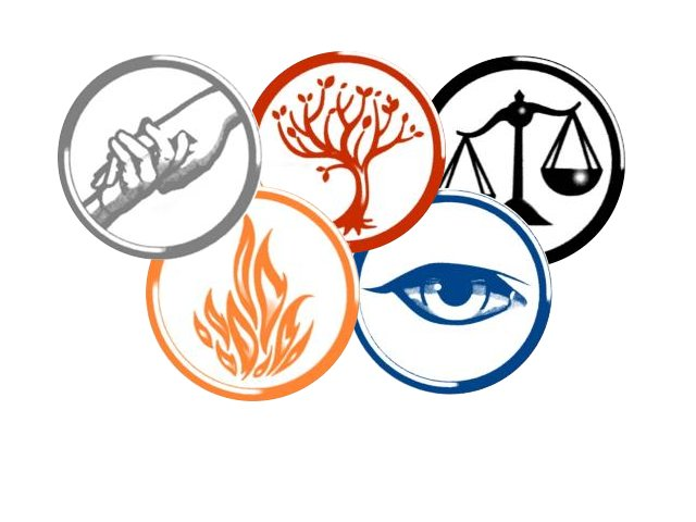 tris and four relationship in divergent what are the five factions