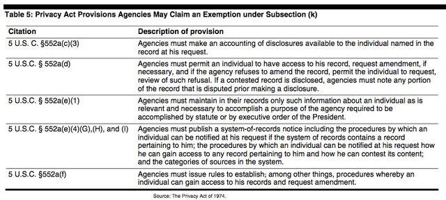 File:Exemptions.jpg
