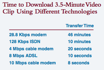 File:Bandwidth.png