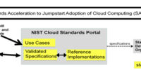 Standards Acceleration to Jumpstart Adoption of Cloud Computing