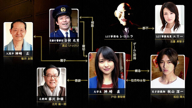 File:Liar Game Chart.jpg