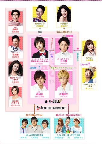 File:Ikemen desu ne chart.png