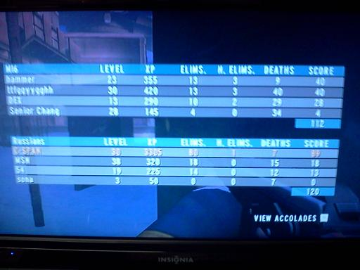 File:80 kills in GE 007 wii.jpg