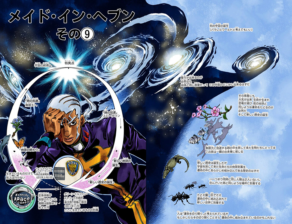 http://vignette3.wikia.nocookie.net/jjba/images/9/95/PucciUniverse.png/revision/latest?cb=20140323210041