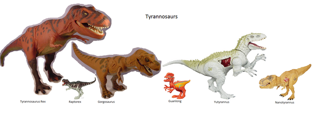 File:JPToys Tyrannosaurs.png