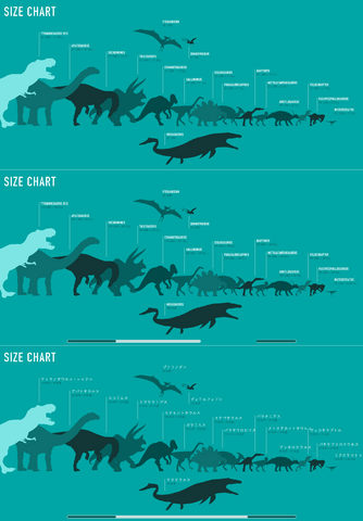 File:Jurassic World Us, UK, and Japan Size Charts.png