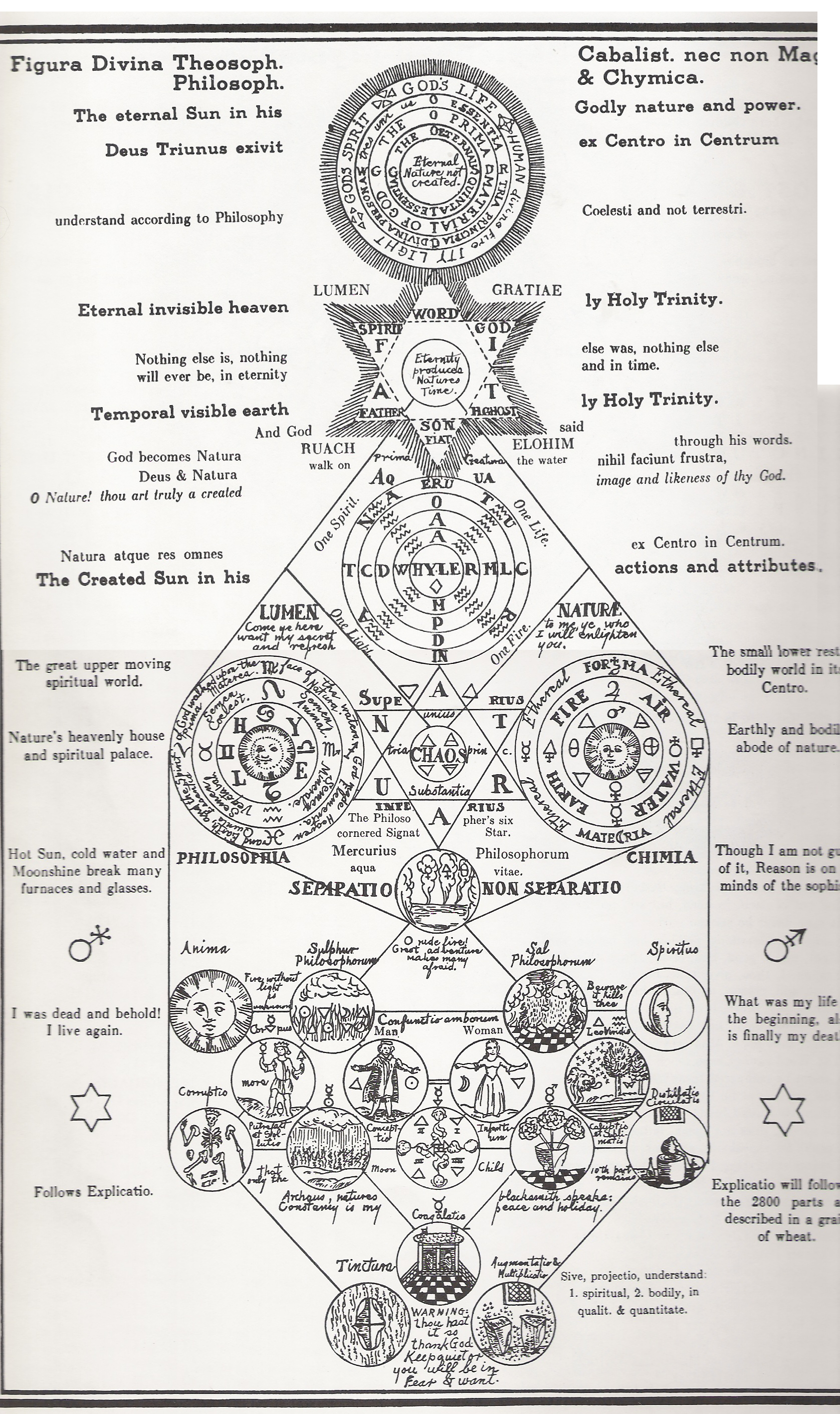 Kabbalah Protection Symbols