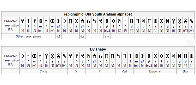 파일:Soiutharabia.png