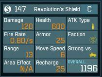 Revolutions shield common details
