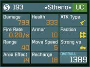Stheno UC Lv1 Back