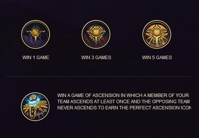 Ascension icons