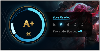 Champion Mastery 2.png