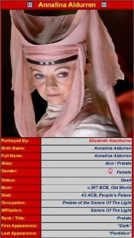 File:15--Annalina Aldurren-01 .jpg