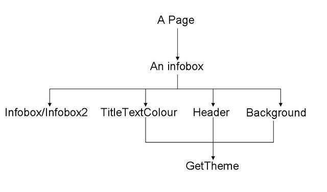 File:TemplateDiagram.jpg