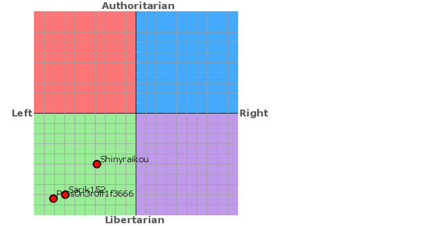 File:Liberapedia Crowd Chart.png