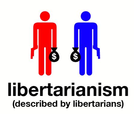 File:Libertarianism-2.jpg