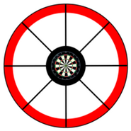 Bullseye Traditional Matchplay Dart Board Series 2