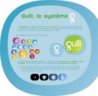 Gulli, le système G