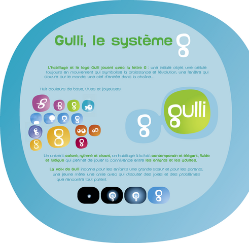 File:Gulli, le système G.png