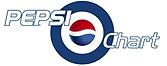 Network Chart Logos 4
