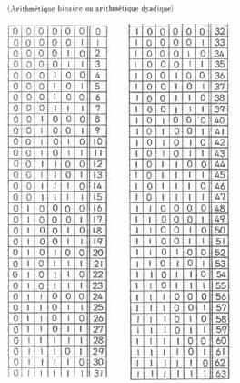 File:Binarycode.jpg