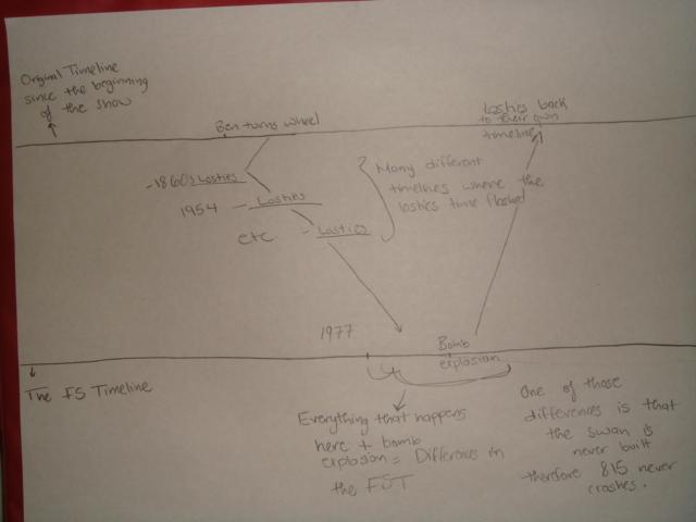 File:Timelines.jpg
