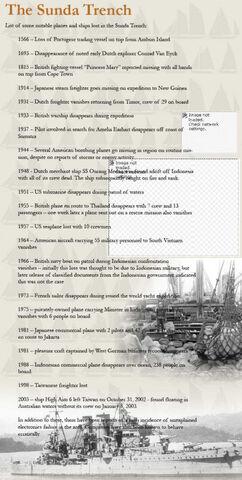 File:Sunda trench stories.jpg