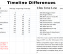 Tolkien vs. Jackson: Differences Between Story and Screenplay