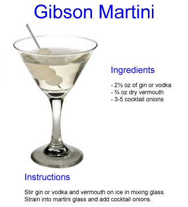 File:GibsonMartini-01.png