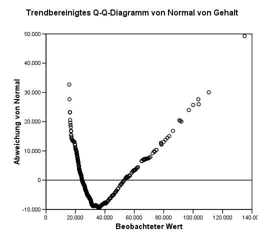 Q-q-trendbereinigt.jpg