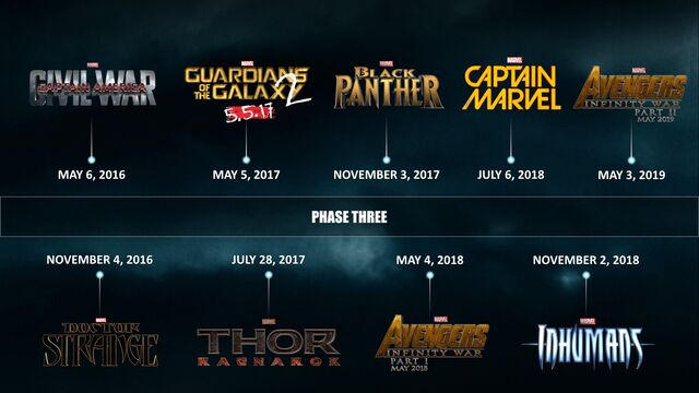File:Marvel-phase-3-timeline.jpg