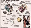 Black Widow's Gauntlets/Gallery