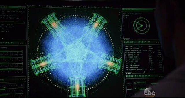 File:Digital-portal-activity.JPG