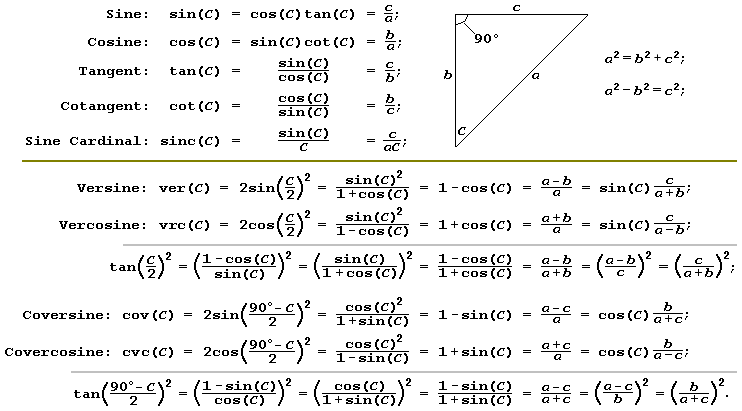 Absolute Value Squared Properties Proof