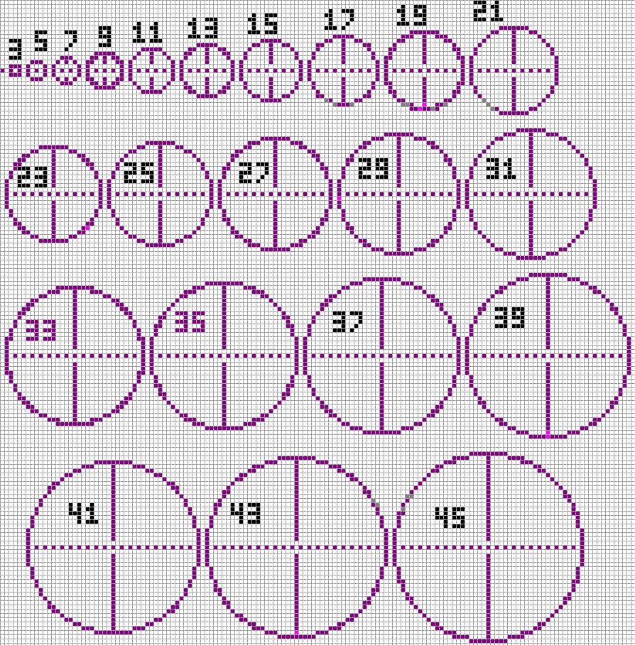 Mconstuct.wikia.com