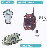 MuArtifacts