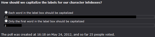 File:Poll 22 Infobox Label Capitilization.png