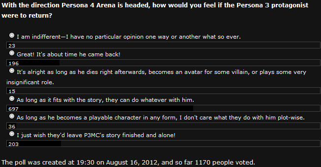 Poll 30 Fate of P3MC