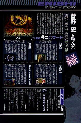 File:Fumi Devil Survivor 2 Artbook.jpg
