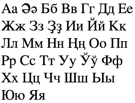 File:Cyrillic 1.png